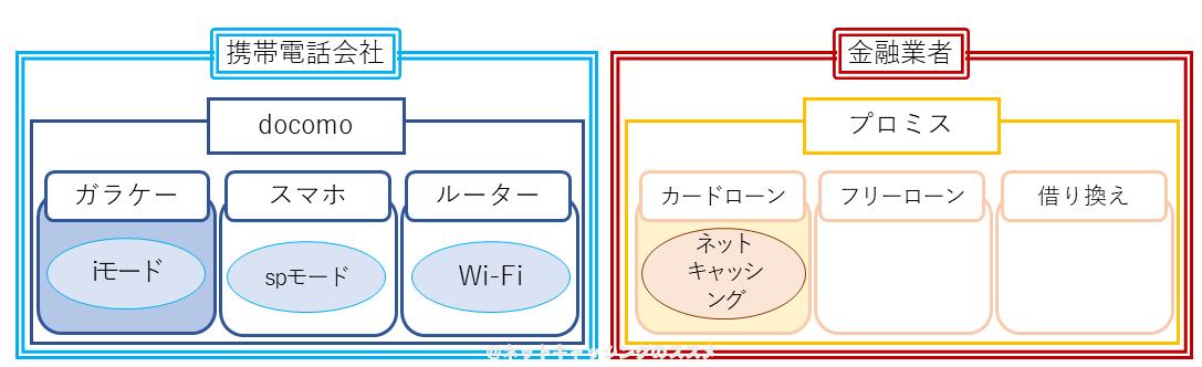 net-bank-setsumei